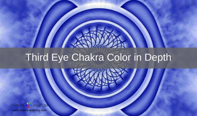 third eye chakra colors