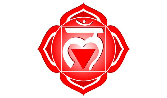 Root Chakra with yoga poses