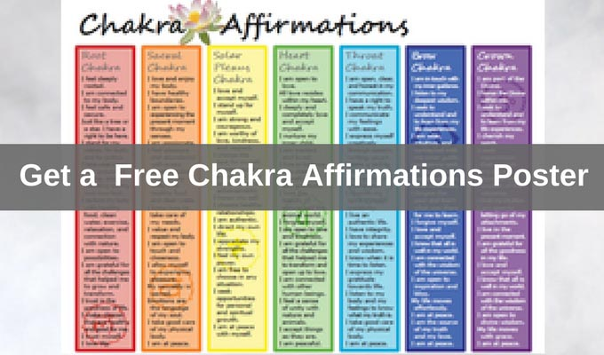 Chakra Colors Explained