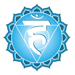 Image result for throat chakra